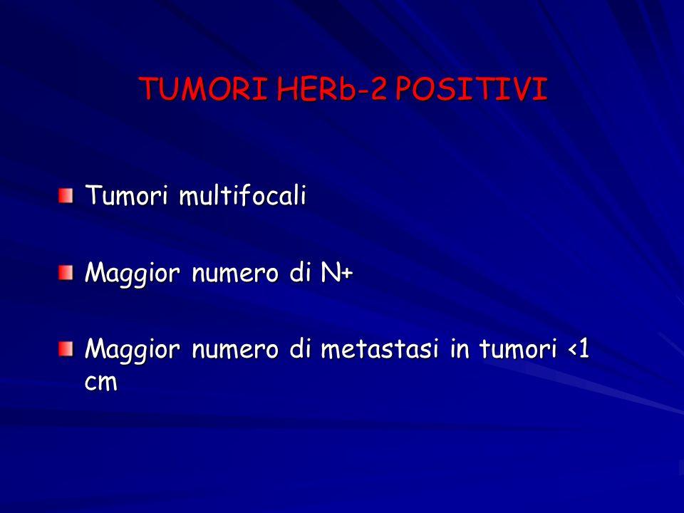 TUMORI HERb-2 POSITIVI Tumori multifocali Maggior numero di N+