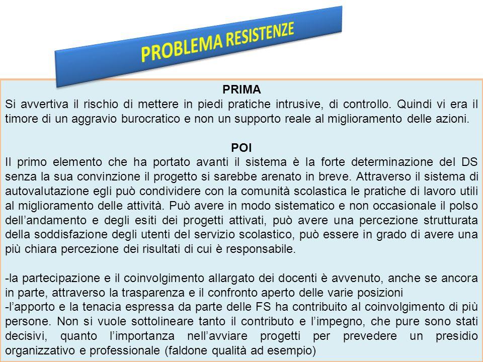 PROBLEMA RESISTENZE PRIMA