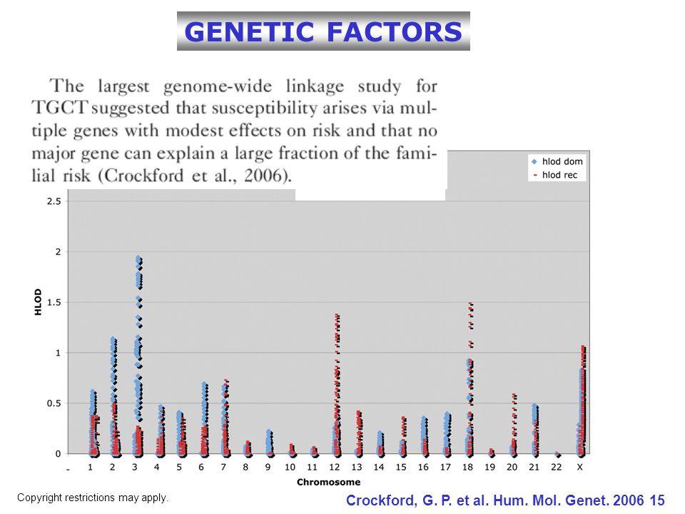 GENETIC FACTORS Crockford, G. P. et al. Hum. Mol. Genet. 2006 15