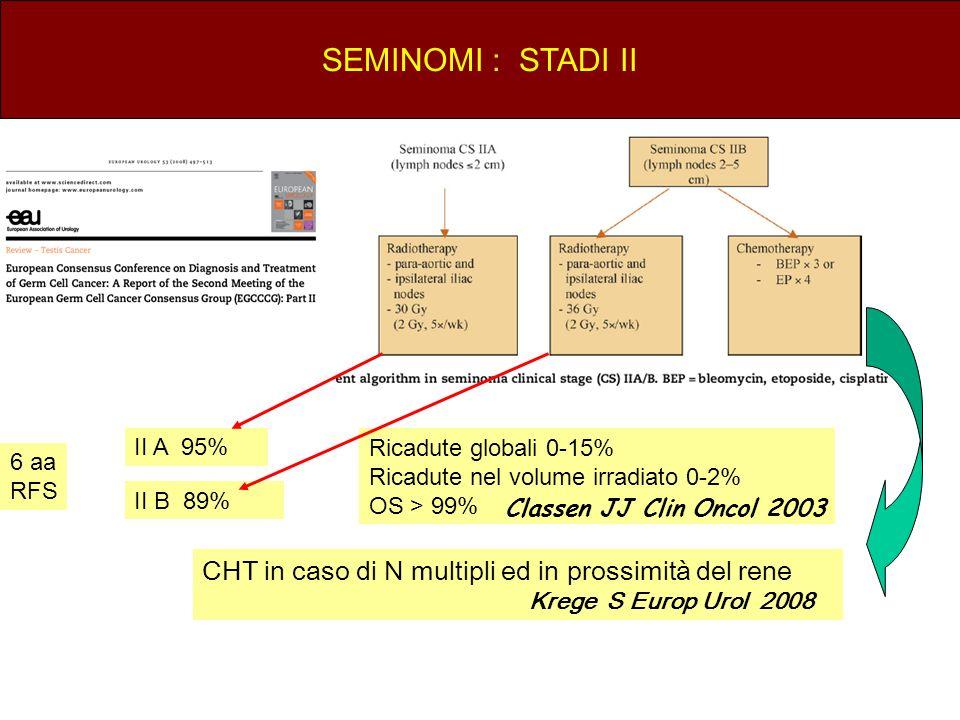 SEMINOMI : STADI II CHT in caso di N multipli ed in prossimità del rene. Krege S Europ Urol 2008.