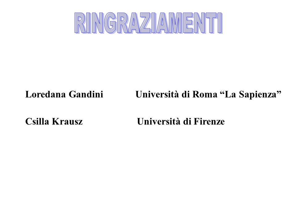 RINGRAZIAMENTI Loredana Gandini Università di Roma La Sapienza