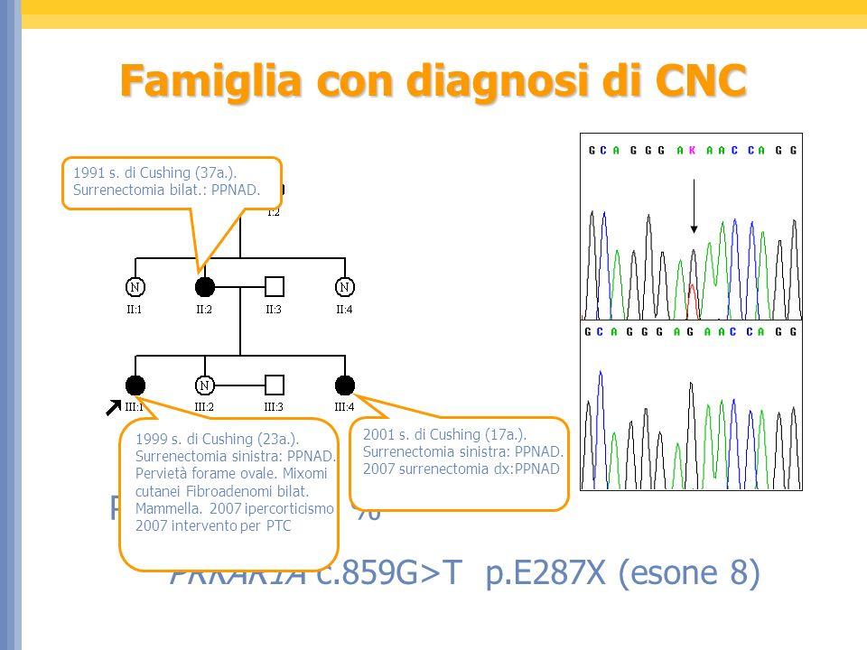 Famiglia con diagnosi di CNC