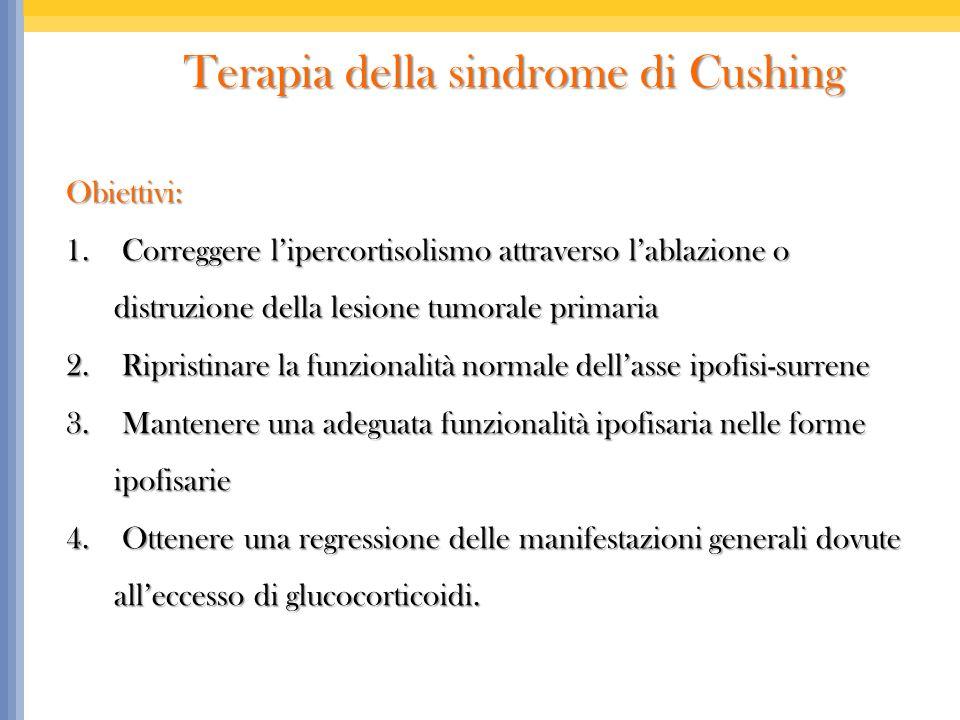 Terapia della sindrome di Cushing
