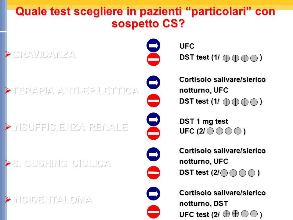 Quale test scegliere in pazienti particolari con sospetto CS