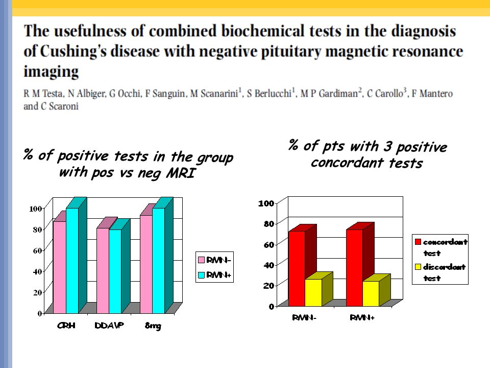 % of pts with 3 positive concordant tests