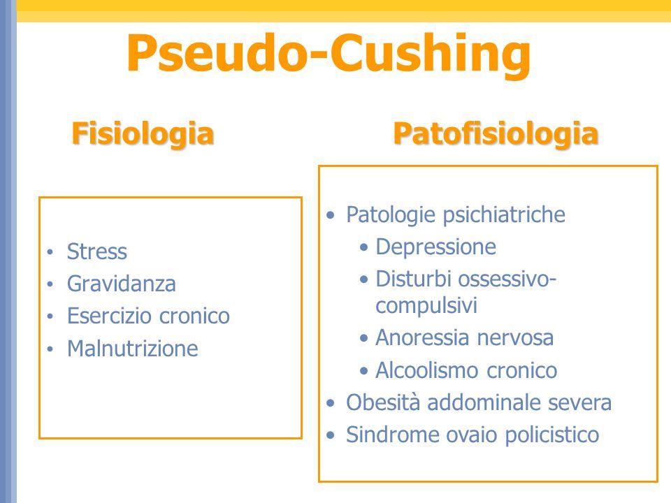 Pseudo-Cushing Fisiologia Patofisiologia Patologie psichiatriche