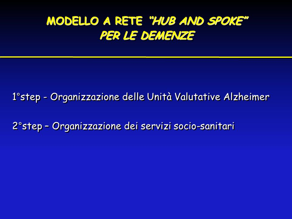 MODELLO A RETE HUB AND SPOKE