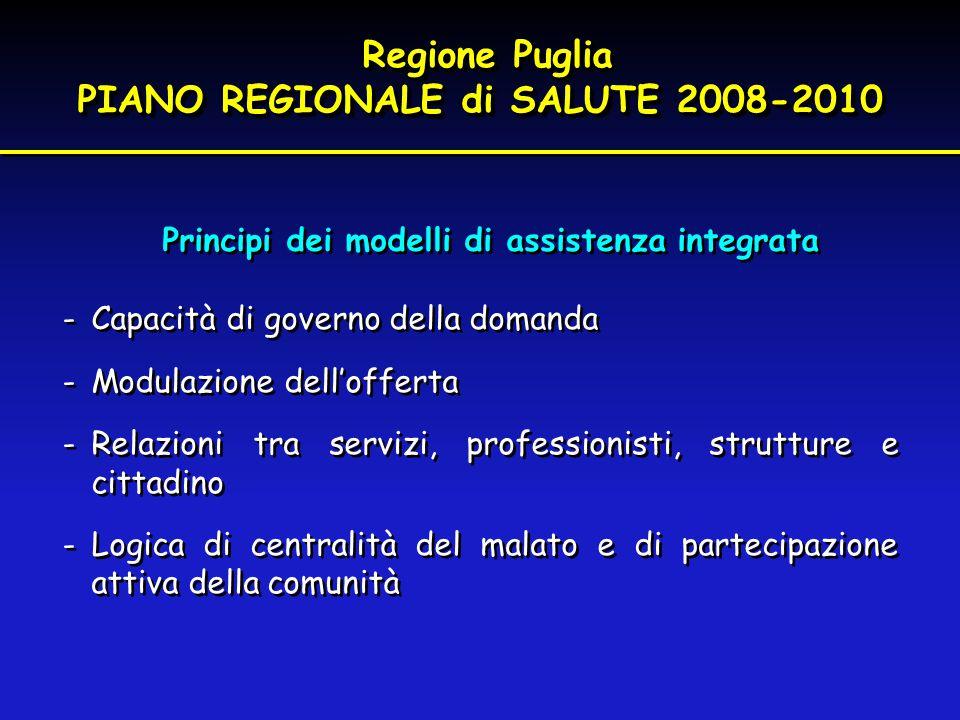 Regione Puglia PIANO REGIONALE di SALUTE 2008-2010