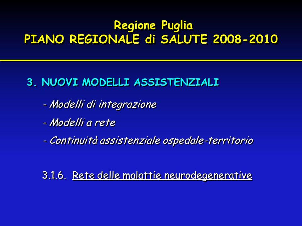 PIANO REGIONALE di SALUTE 2008-2010