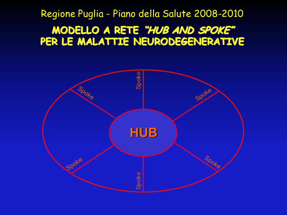 MODELLO A RETE HUB AND SPOKE PER LE MALATTIE NEURODEGENERATIVE