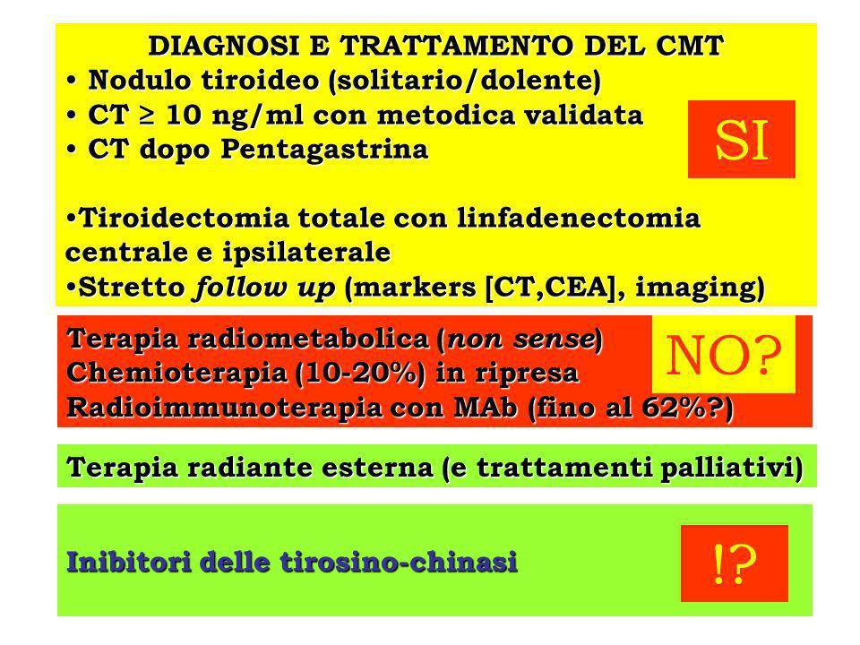 DIAGNOSI E TRATTAMENTO DEL CMT