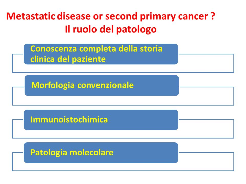 Metastatic disease or second primary cancer Il ruolo del patologo