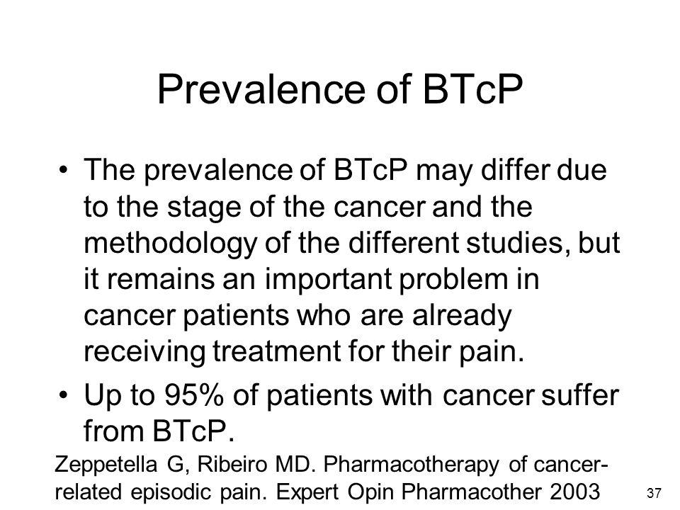 Prevalence of BTcP
