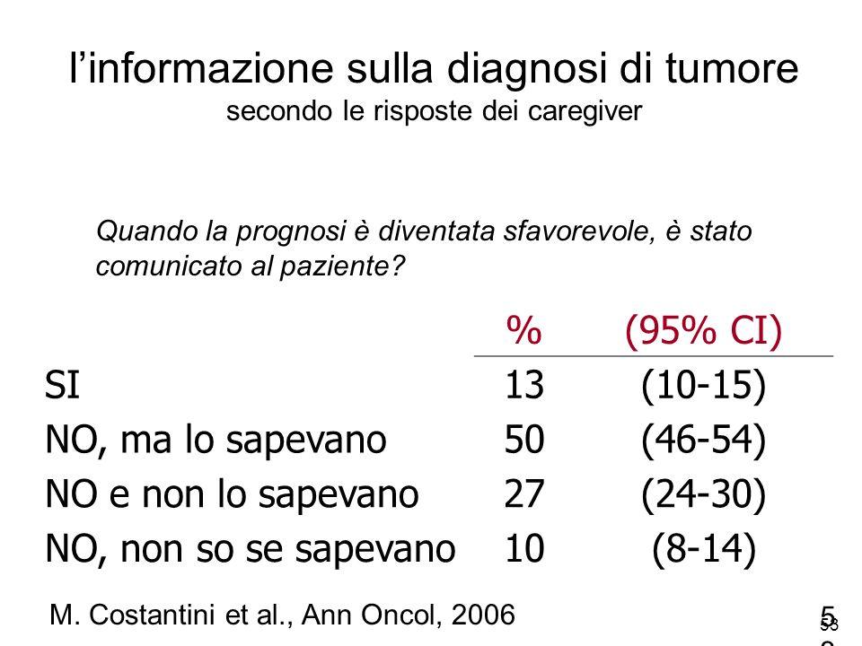 l'informazione sulla diagnosi di tumore secondo le risposte dei caregiver