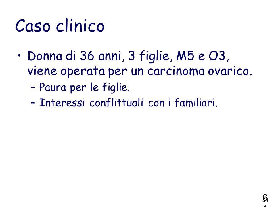 Caso clinicoDonna di 36 anni, 3 figlie, M5 e O3, viene operata per un carcinoma ovarico. Paura per le figlie.