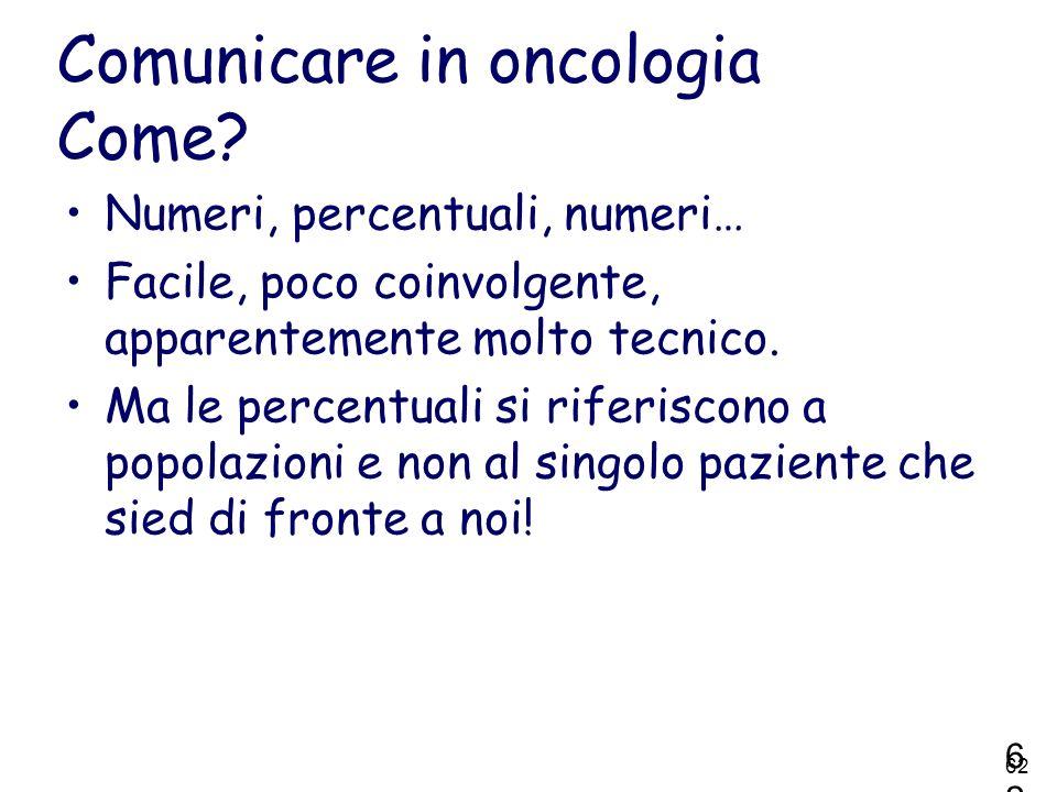 Comunicare in oncologia Come