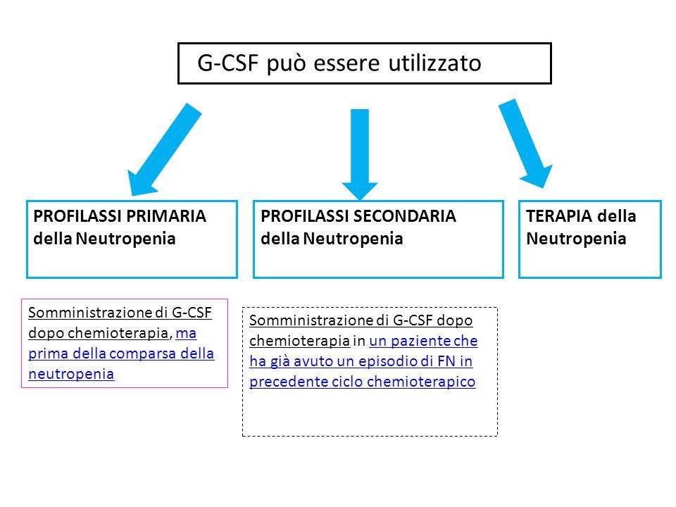 G-CSF può essere utilizzato