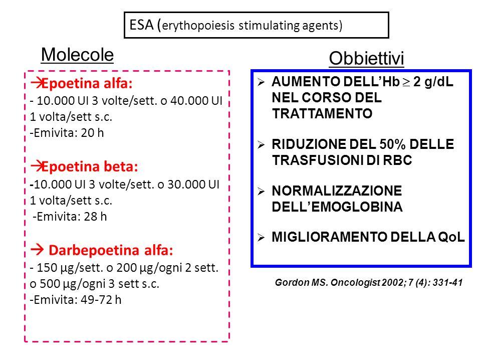 Molecole Obbiettivi ESA (erythopoiesis stimulating agents)