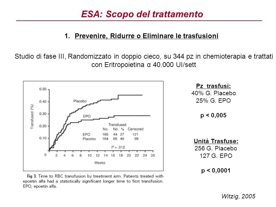 Prevenire, Ridurre o Eliminare le trasfusioni
