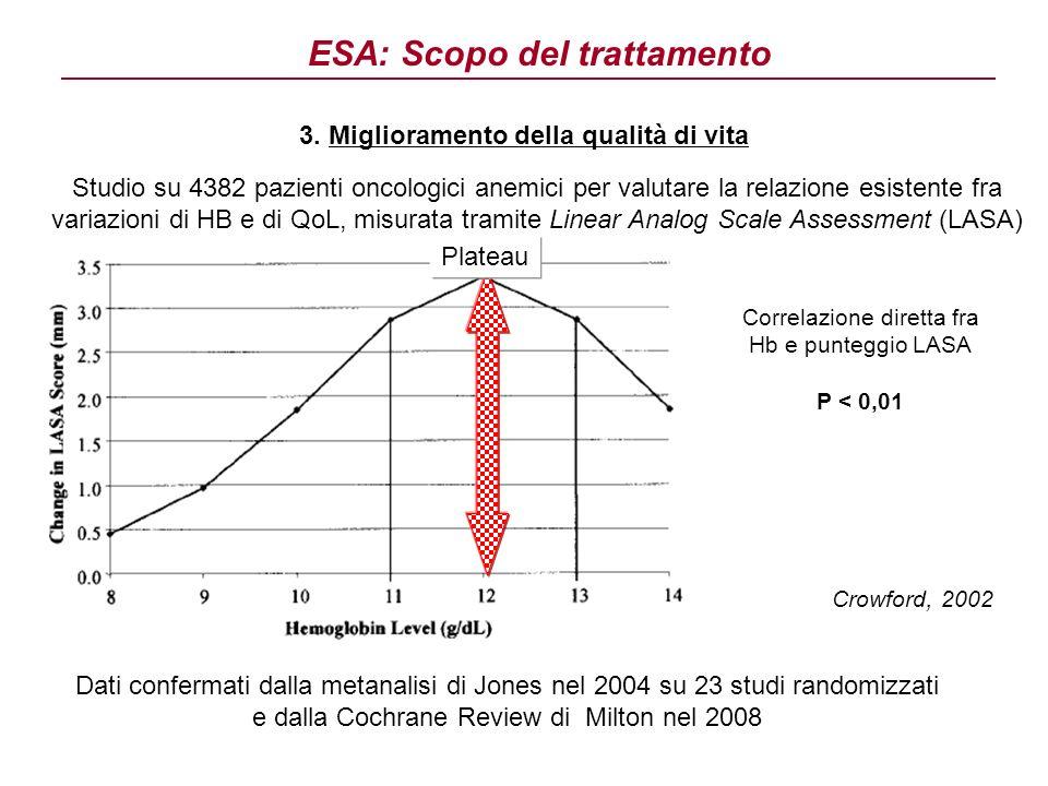 ESA: Scopo del trattamento