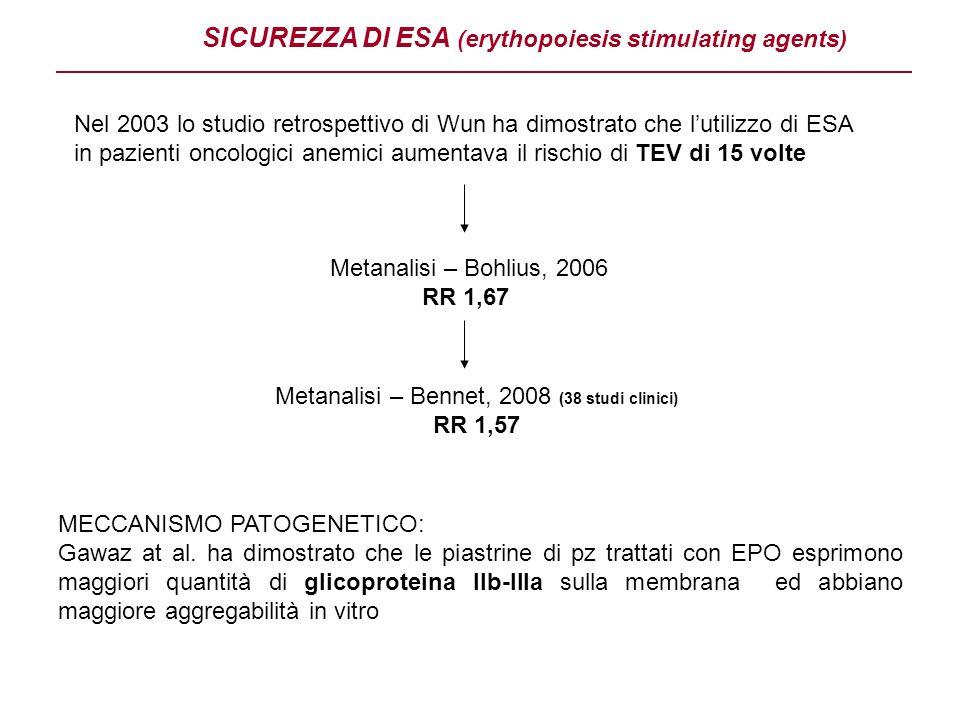 Metanalisi – Bennet, 2008 (38 studi clinici)