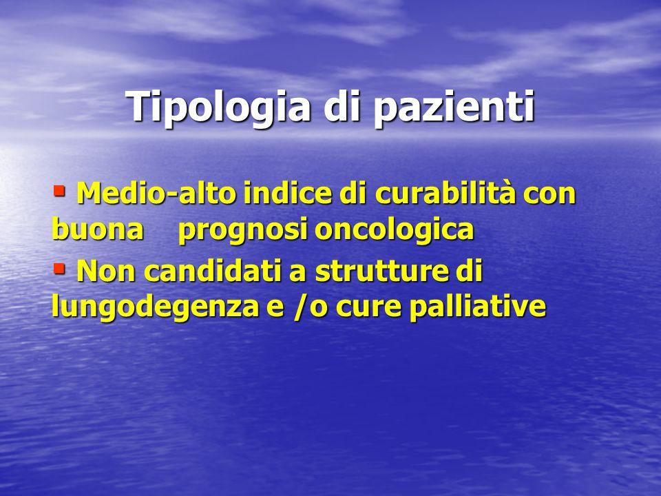 Tipologia di pazienti Medio-alto indice di curabilità con buona prognosi oncologica.
