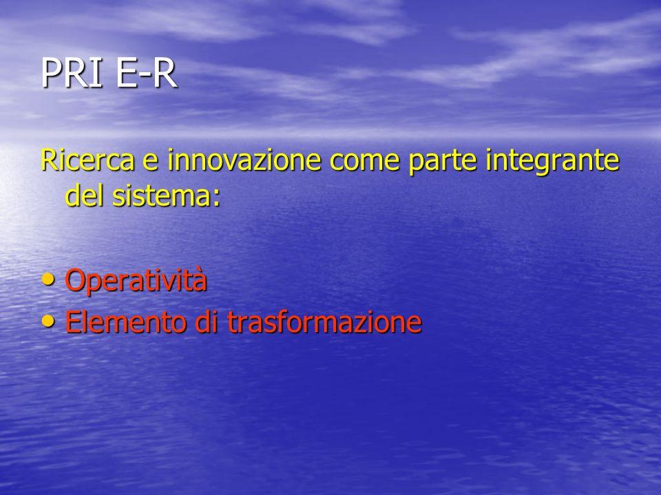 PRI E-R Ricerca e innovazione come parte integrante del sistema: