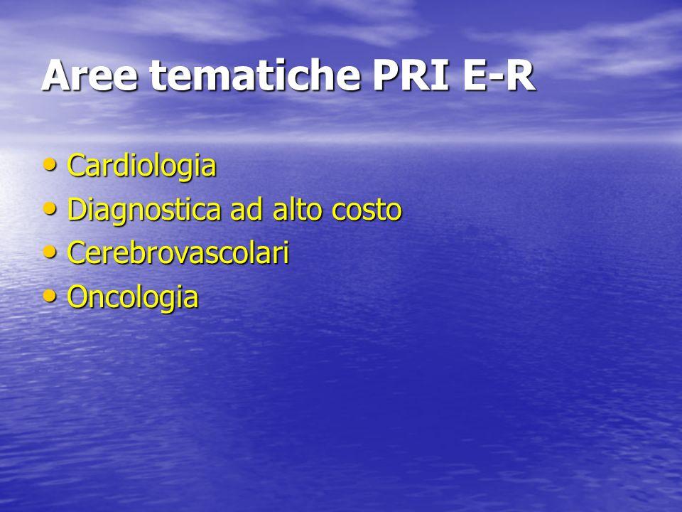 Aree tematiche PRI E-R Cardiologia Diagnostica ad alto costo