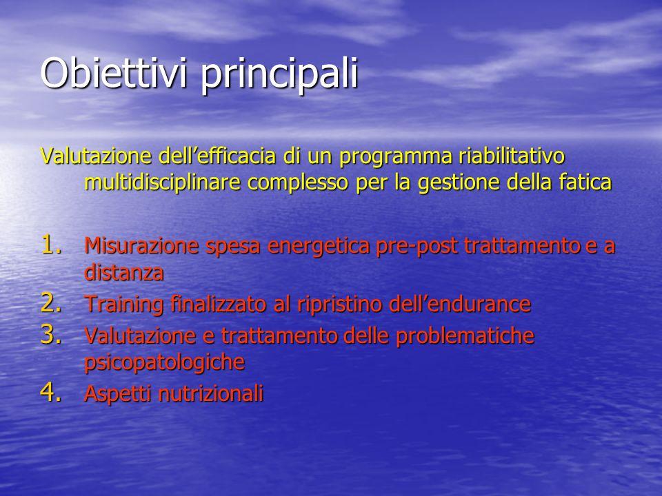 Obiettivi principali Valutazione dell'efficacia di un programma riabilitativo multidisciplinare complesso per la gestione della fatica.