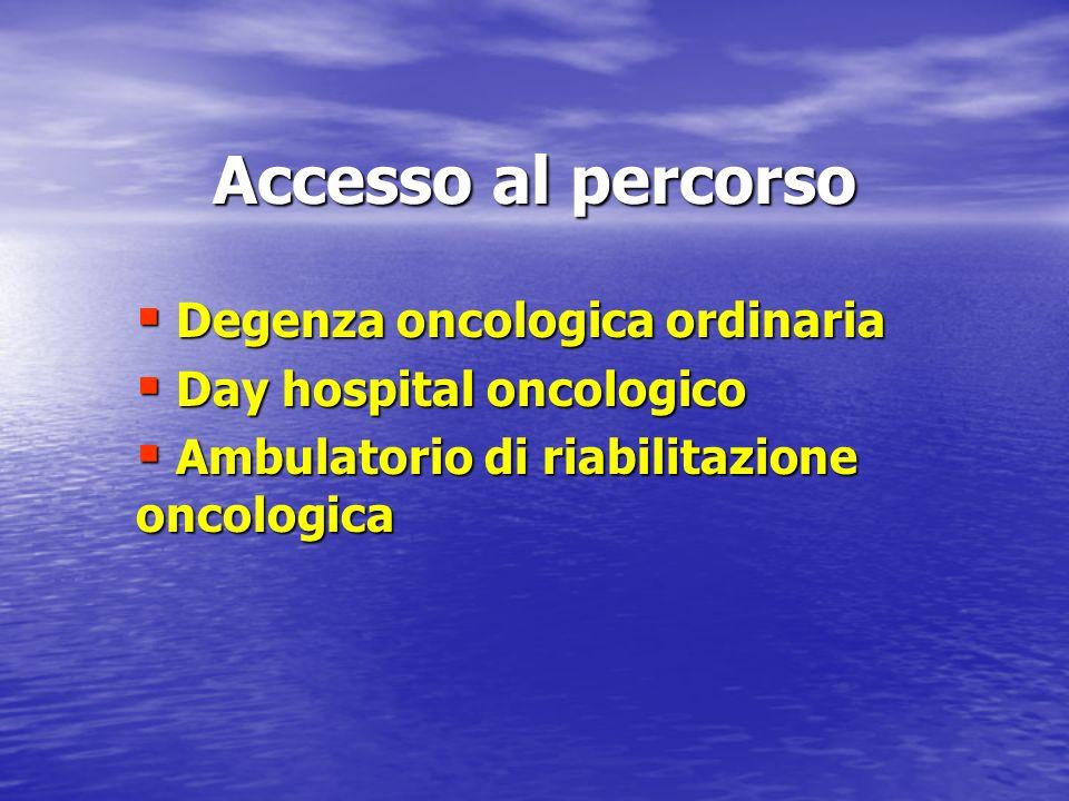 Accesso al percorso Degenza oncologica ordinaria