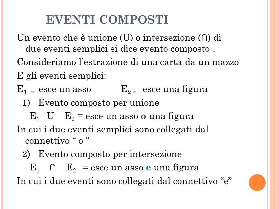 EVENTI COMPOSTI
