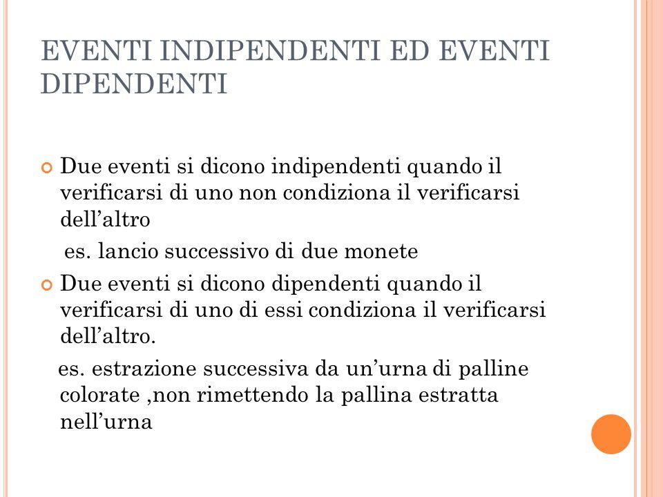 EVENTI INDIPENDENTI ED EVENTI DIPENDENTI