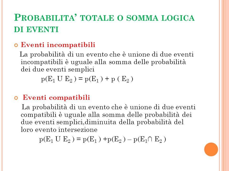 Probabilita' totale o somma logica di eventi