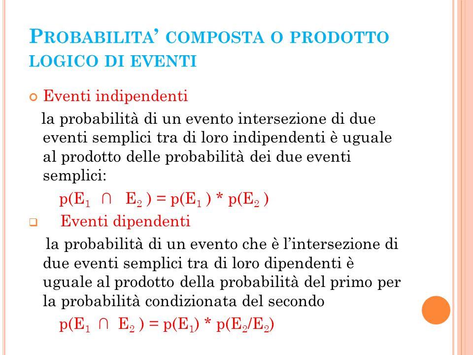 Probabilita' composta o prodotto logico di eventi