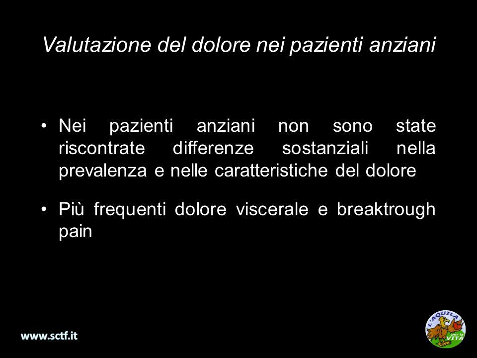 Valutazione del dolore nei pazienti anziani