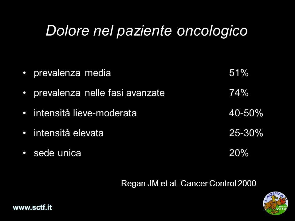 Dolore nel paziente oncologico