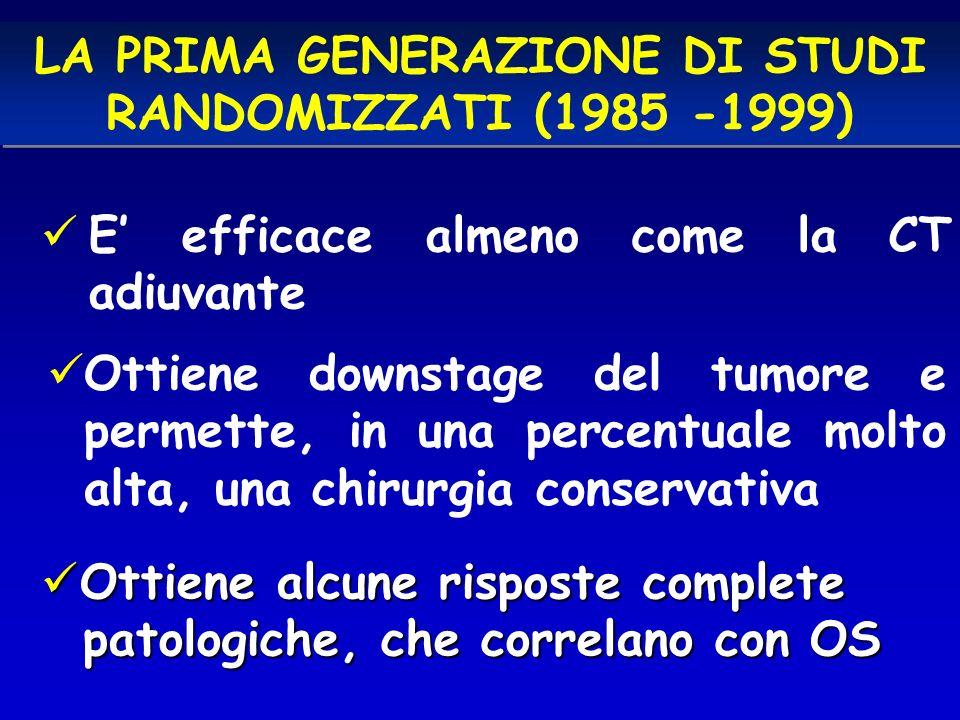 LA PRIMA GENERAZIONE DI STUDI RANDOMIZZATI (1985 -1999)