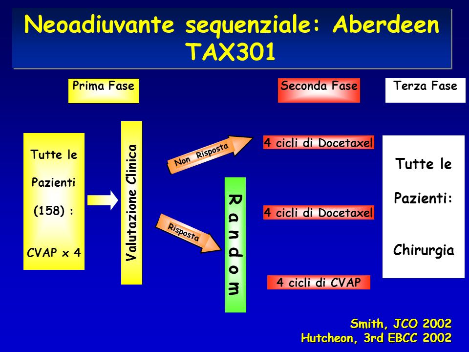 Neoadiuvante sequenziale: Aberdeen TAX301