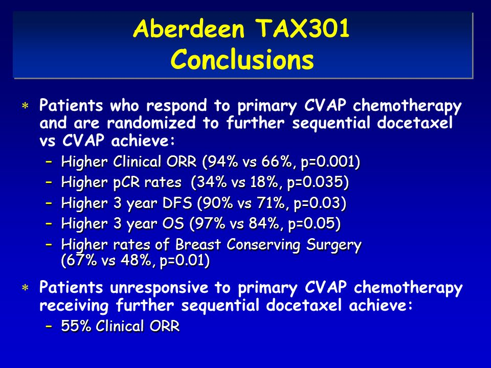 Conclusions Aberdeen TAX301