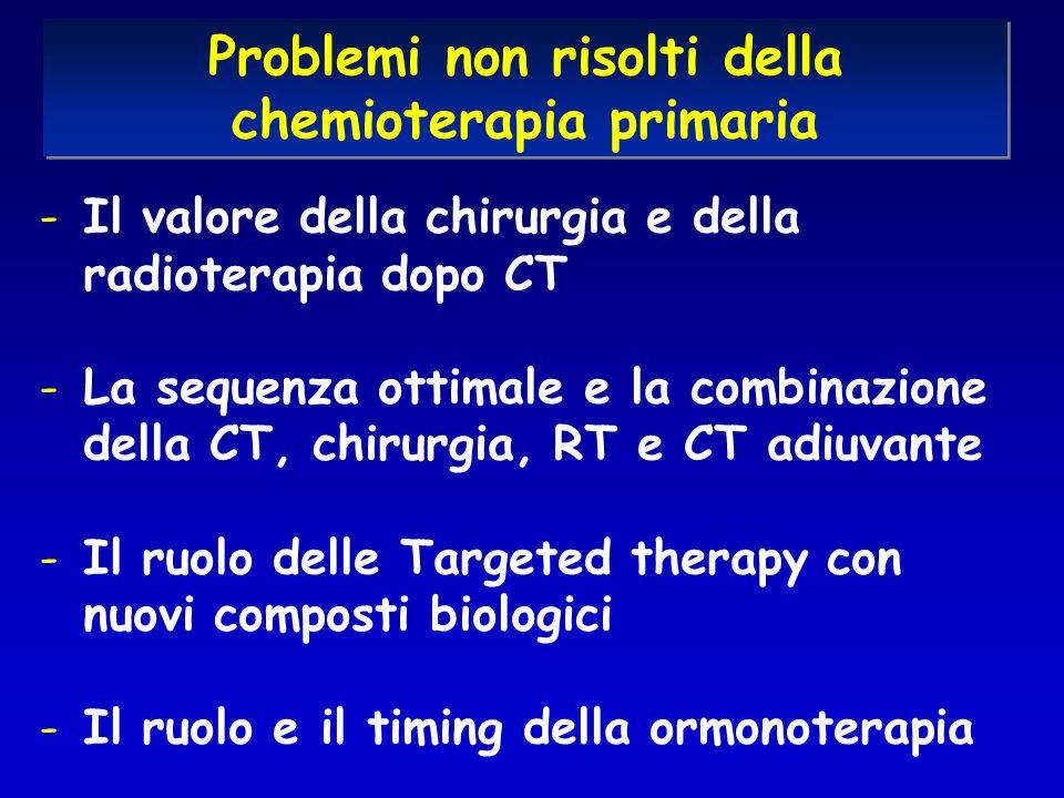 Problemi non risolti della chemioterapia primaria