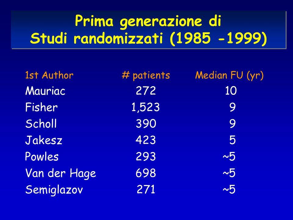 Prima generazione di Studi randomizzati (1985 -1999)