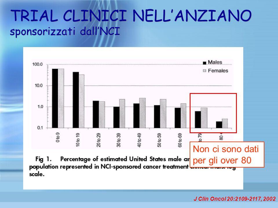TRIAL CLINICI NELL'ANZIANO sponsorizzati dall'NCI