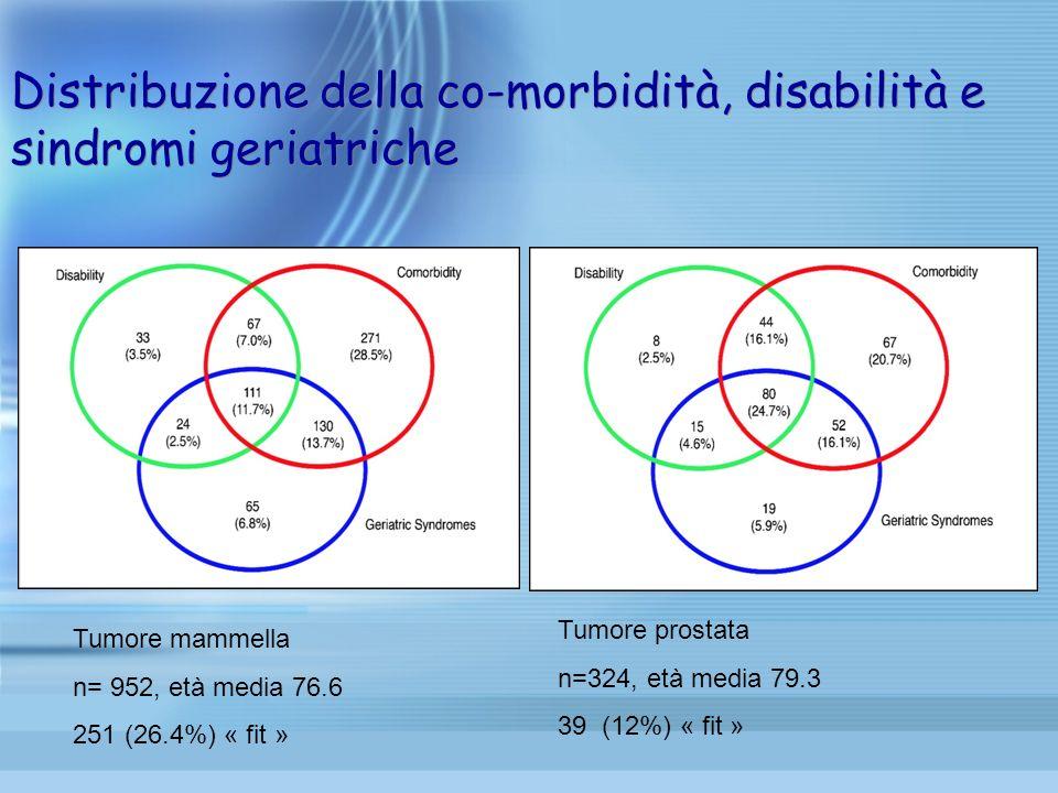 Distribuzione della co-morbidità, disabilità e sindromi geriatriche