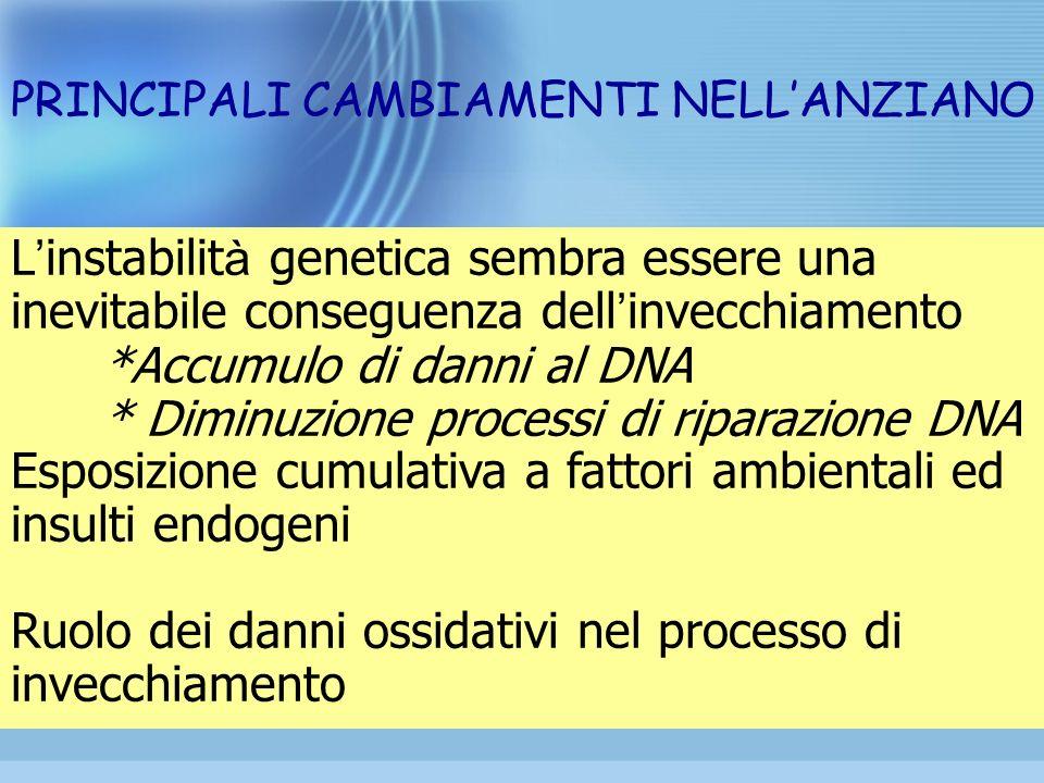 *Accumulo di danni al DNA * Diminuzione processi di riparazione DNA