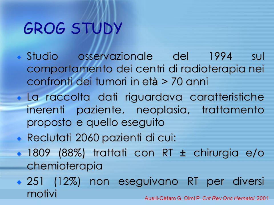 GROG STUDY Studio osservazionale del 1994 sul comportamento dei centri di radioterapia nei confronti dei tumori in età > 70 anni.