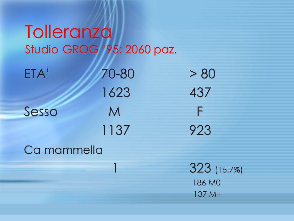 Tolleranza Studio GROG '95: 2060 paz.