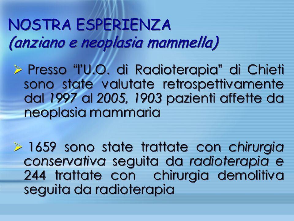 NOSTRA ESPERIENZA (anziano e neoplasia mammella)