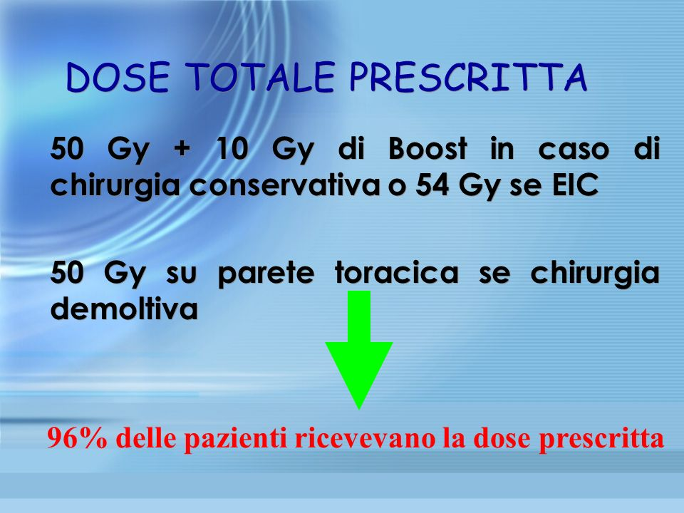DOSE TOTALE PRESCRITTA
