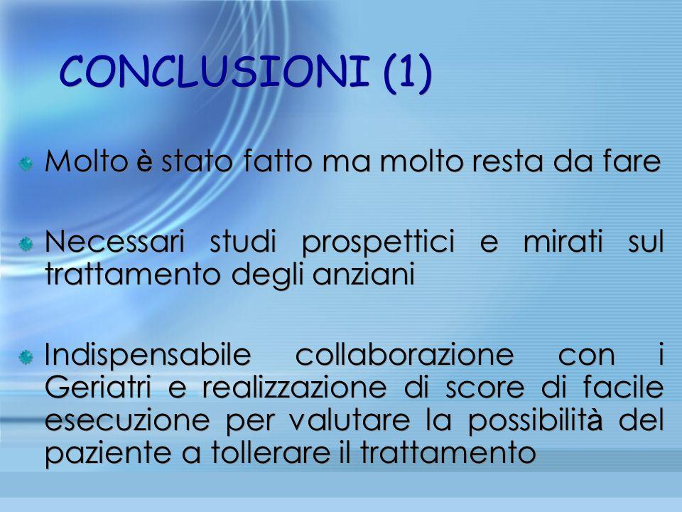 CONCLUSIONI (1) Molto è stato fatto ma molto resta da fare
