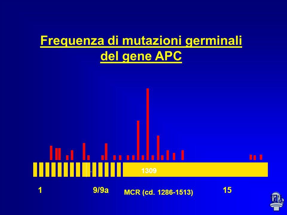 Frequenza di mutazioni germinali del gene APC